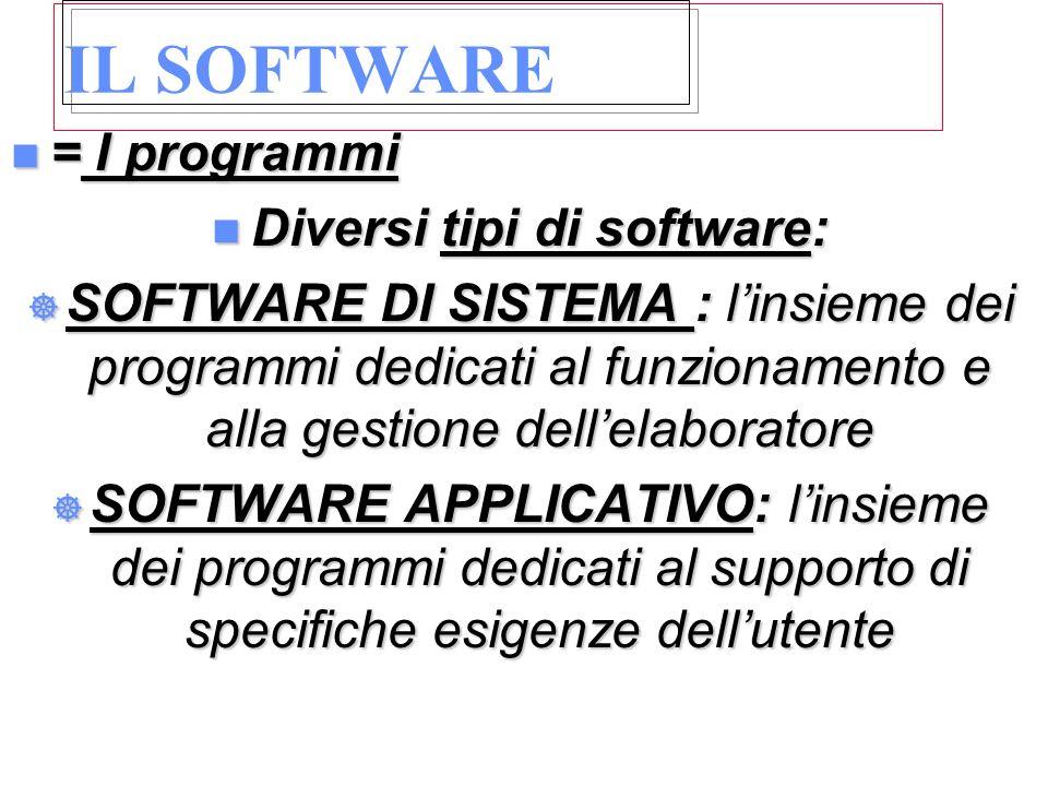 Diversi tipi di software: