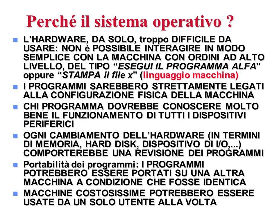 Perché il sistema operativo