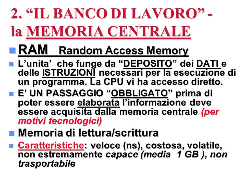 2. IL BANCO DI LAVORO - la MEMORIA CENTRALE