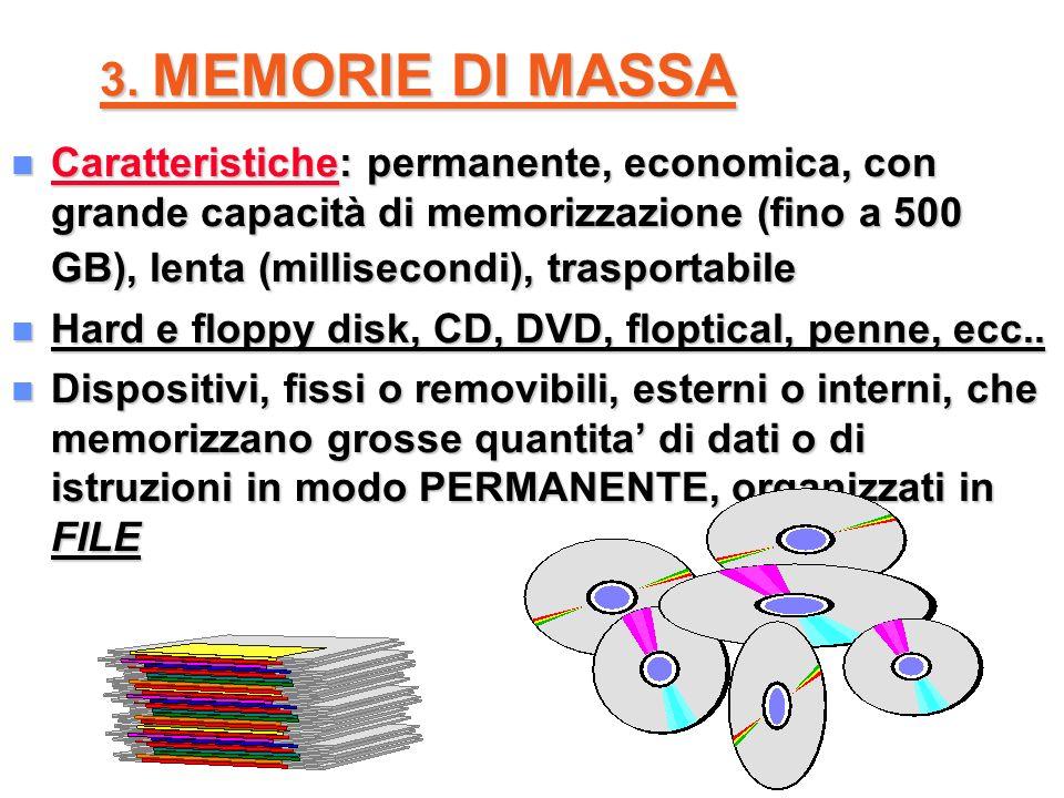 3. MEMORIE DI MASSA