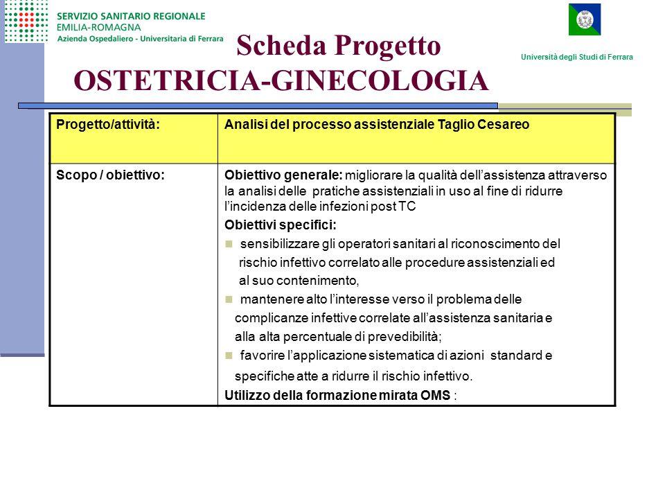 Scheda Progetto OSTETRICIA-GINECOLOGIA