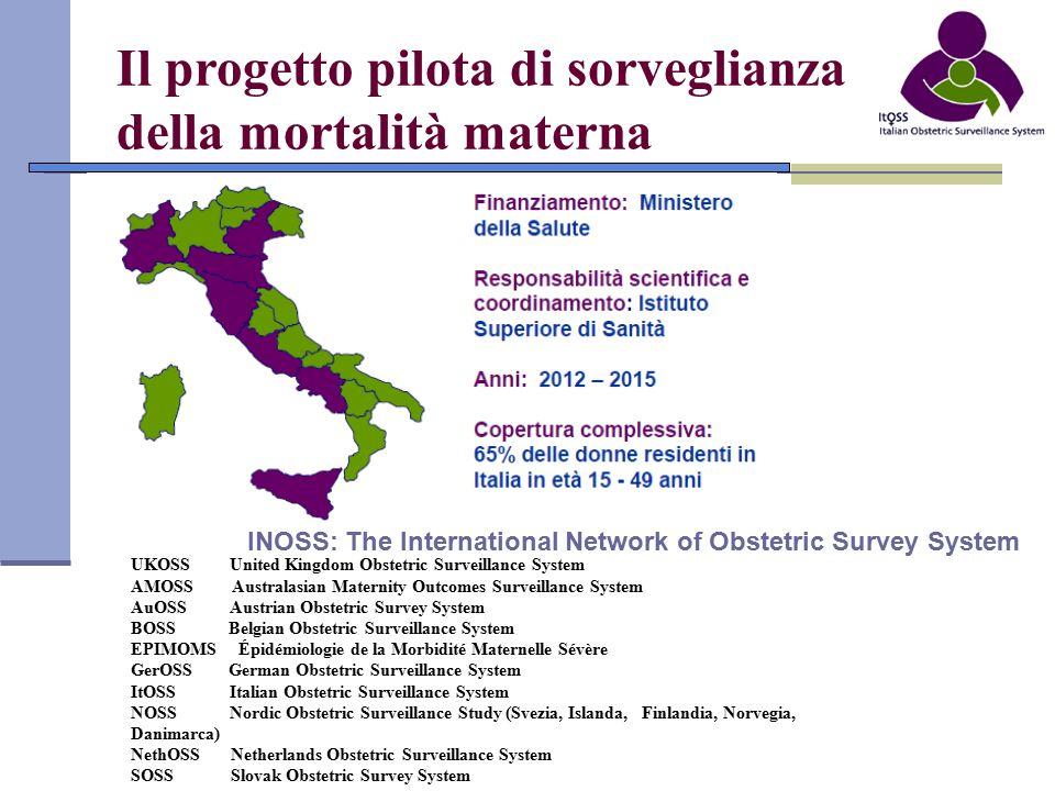Il progetto pilota di sorveglianza della mortalità materna