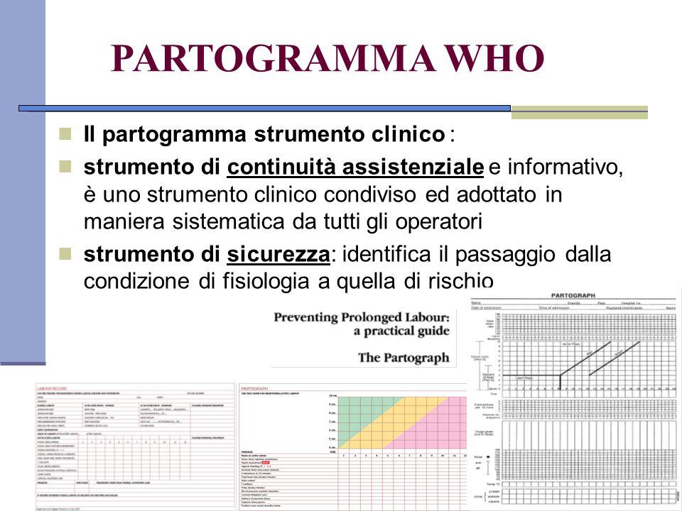 PARTOGRAMMA WHO Il partogramma strumento clinico :