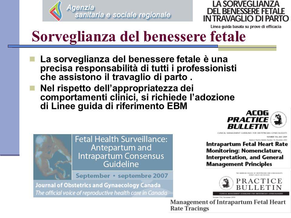 Sorveglianza del benessere fetale