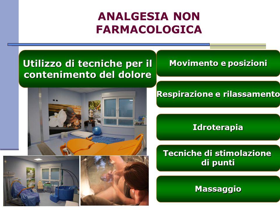ANALGESIA NON FARMACOLOGICA
