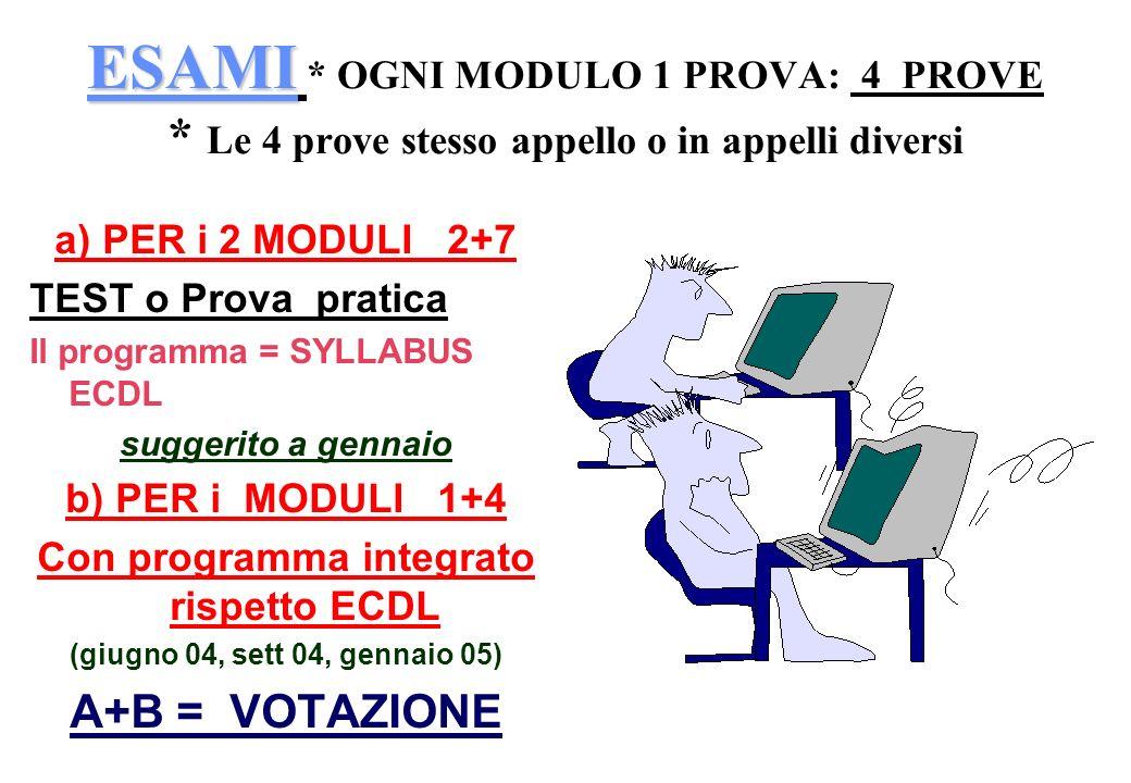 Con programma integrato rispetto ECDL