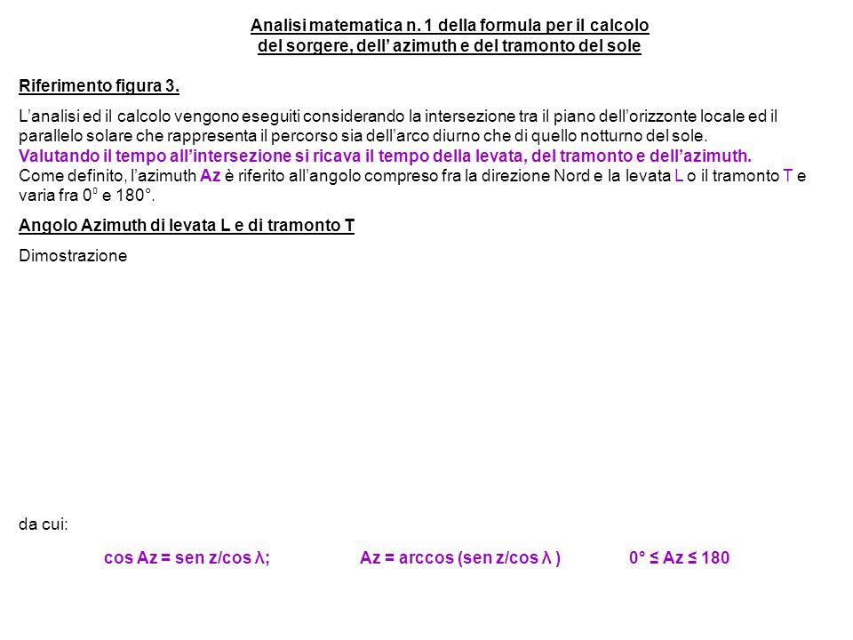 Analisi matematica n. 1 della formula per il calcolo