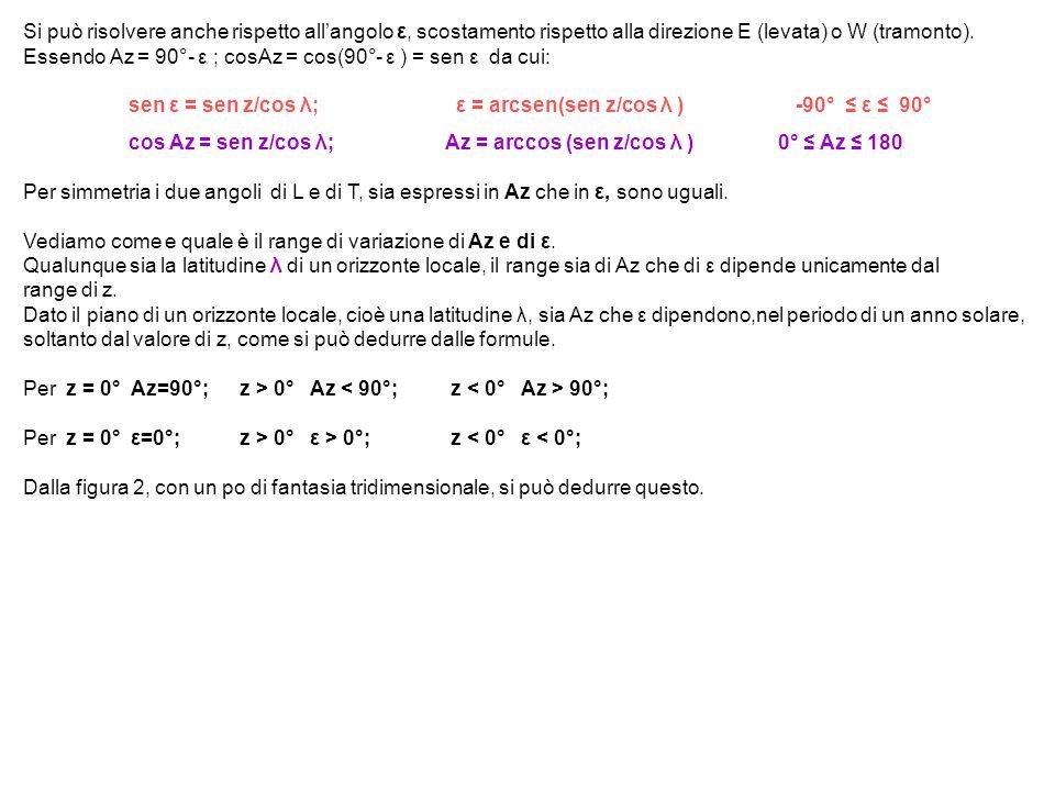 Essendo Az = 90°- ε ; cosAz = cos(90°- ε ) = sen ε da cui: