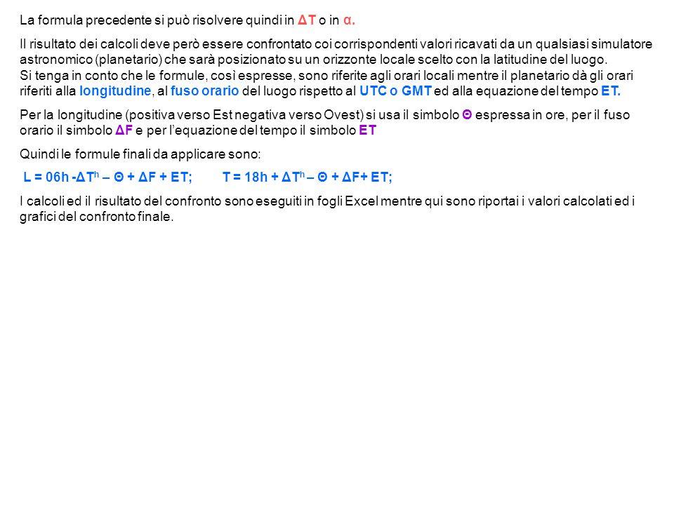 La formula precedente si può risolvere quindi in ΔT o in α.