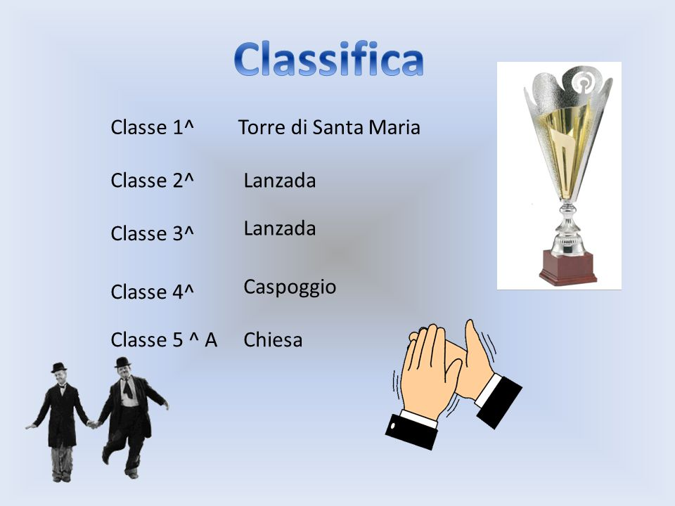 Classifica Classe 1^ Torre di Santa Maria Classe 2^ Lanzada Lanzada