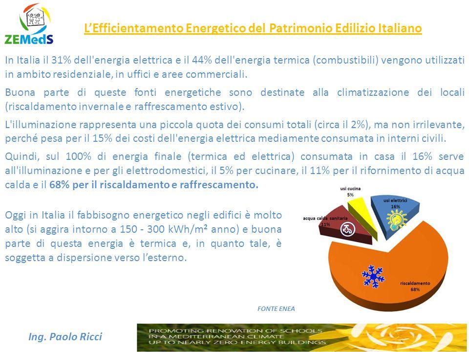 L'Efficientamento Energetico del Patrimonio Edilizio Italiano