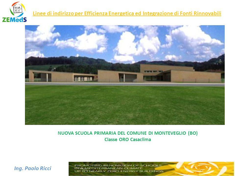 Linee di indirizzo per Efficienza Energetica ed Integrazione di Fonti Rinnovabili