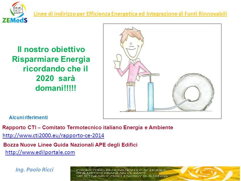 Risparmiare Energia ricordando che il 2020 sarà domani!!!!!