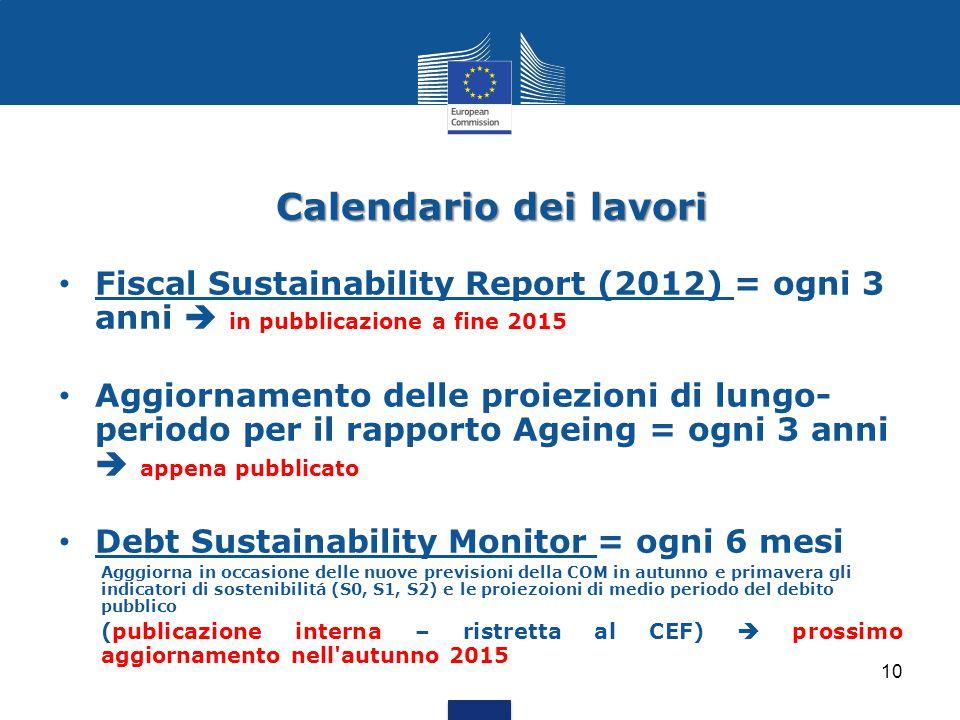 Calendario dei lavori Fiscal Sustainability Report (2012) = ogni 3 anni  in pubblicazione a fine 2015.