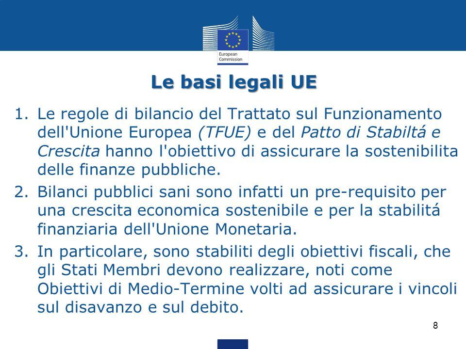 Le basi legali UE
