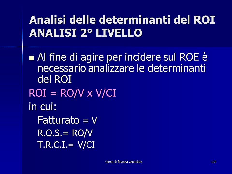 Analisi delle determinanti del ROI ANALISI 2° LIVELLO