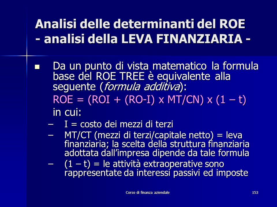 Analisi delle determinanti del ROE - analisi della LEVA FINANZIARIA -