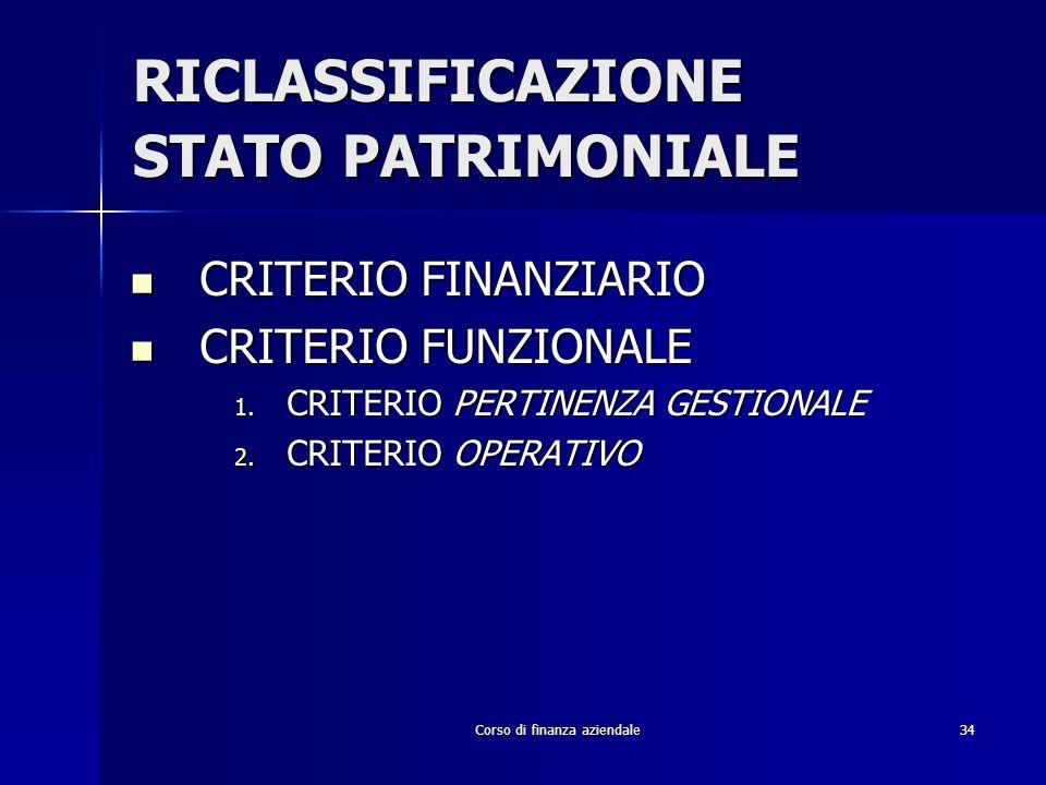 RICLASSIFICAZIONE STATO PATRIMONIALE