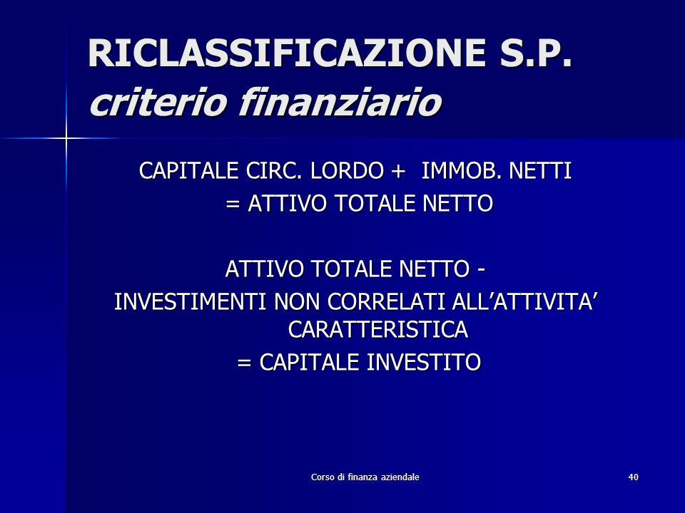 RICLASSIFICAZIONE S.P. criterio finanziario