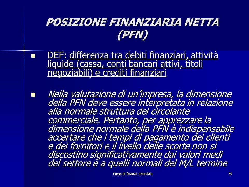 POSIZIONE FINANZIARIA NETTA (PFN)