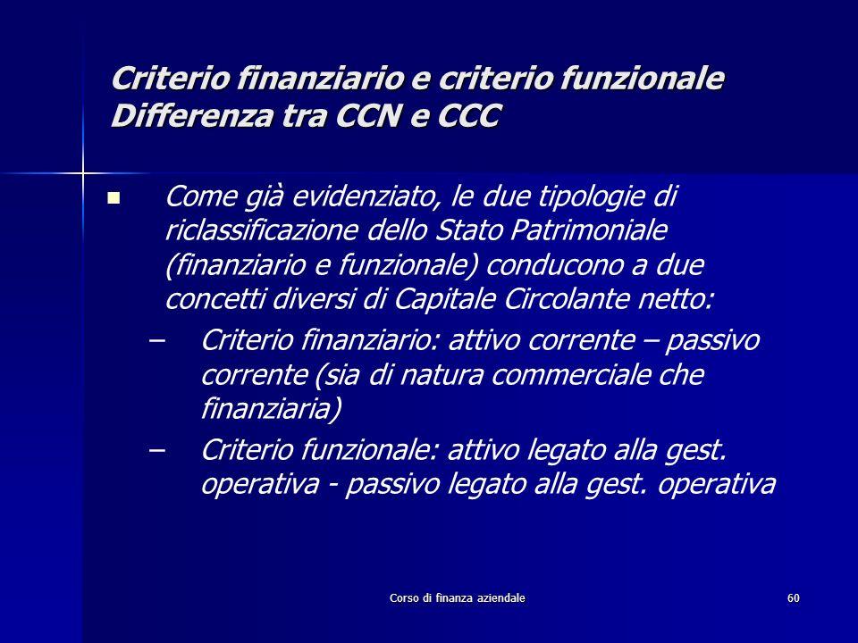 Criterio finanziario e criterio funzionale Differenza tra CCN e CCC