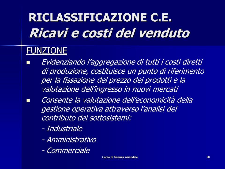 RICLASSIFICAZIONE C.E. Ricavi e costi del venduto