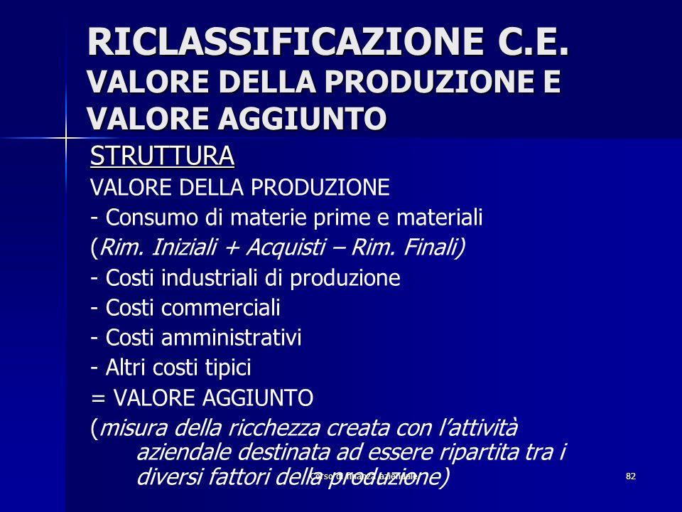 RICLASSIFICAZIONE C.E. VALORE DELLA PRODUZIONE E VALORE AGGIUNTO