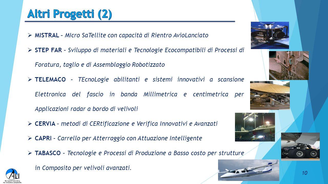 Altri Progetti (2) MISTRAL – MIcro SaTellite con capacità di Rientro AvioLanciato.