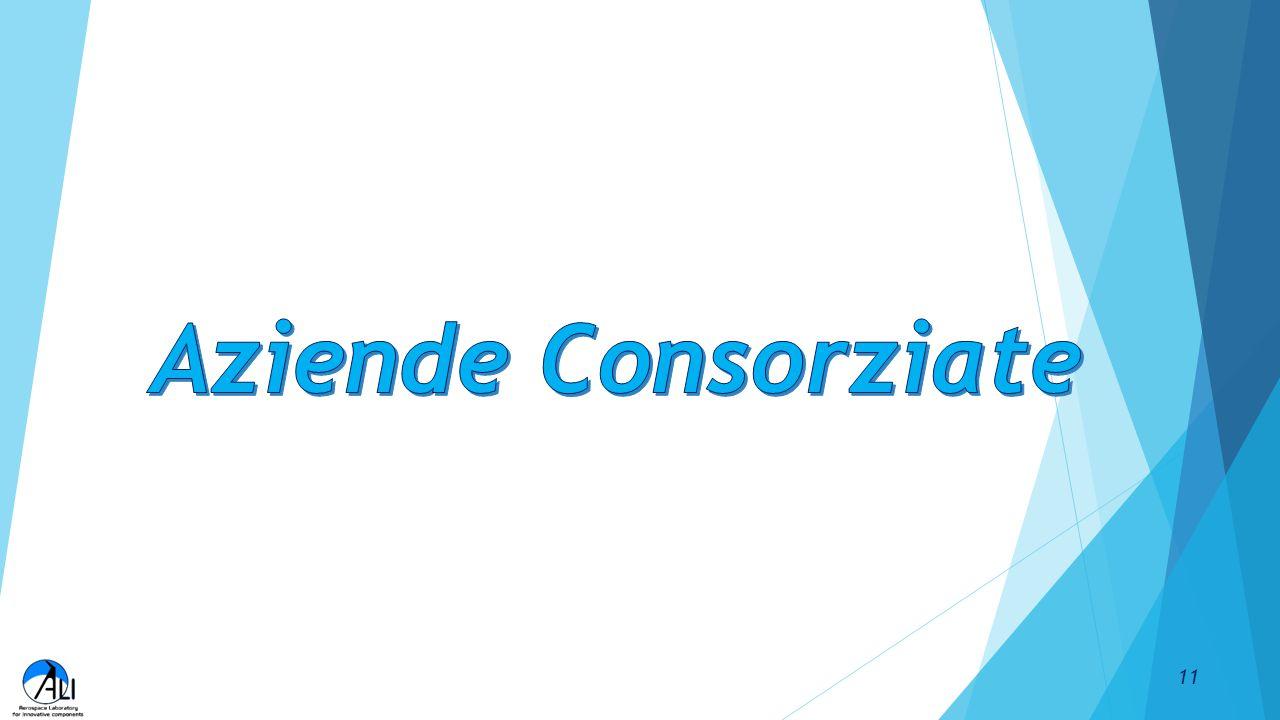 Aziende Consorziate