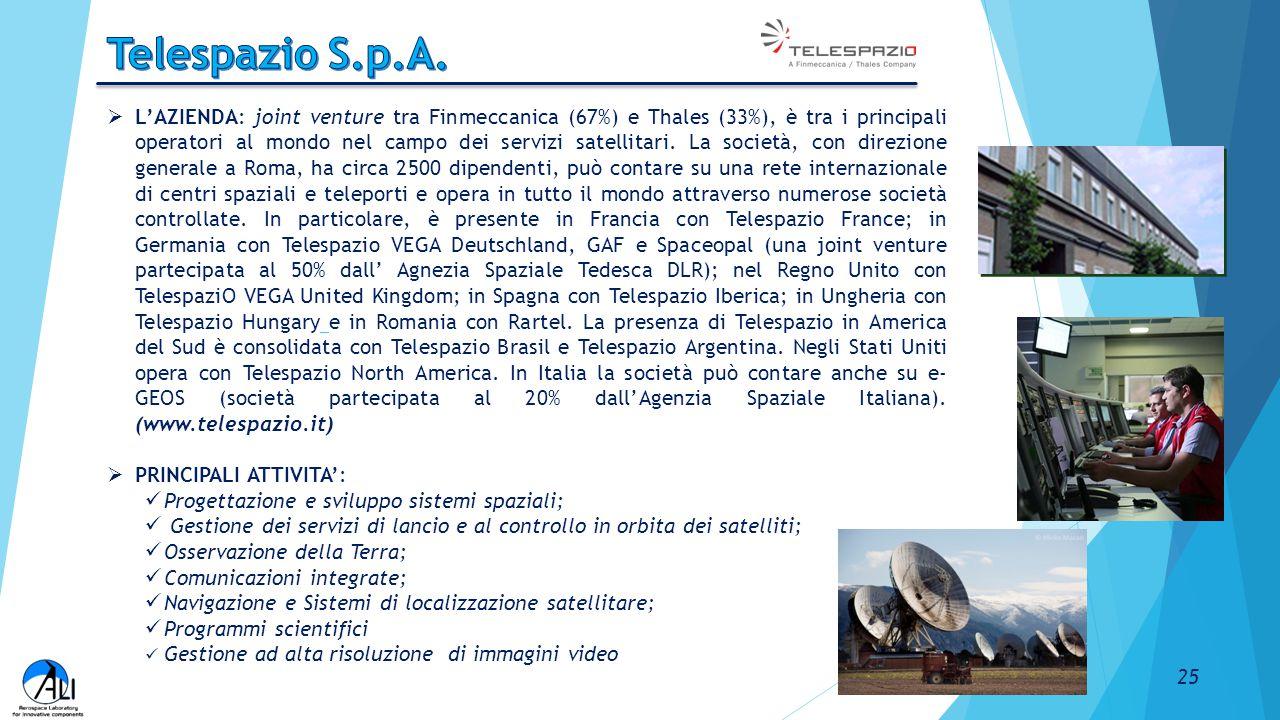 Telespazio S.p.A.