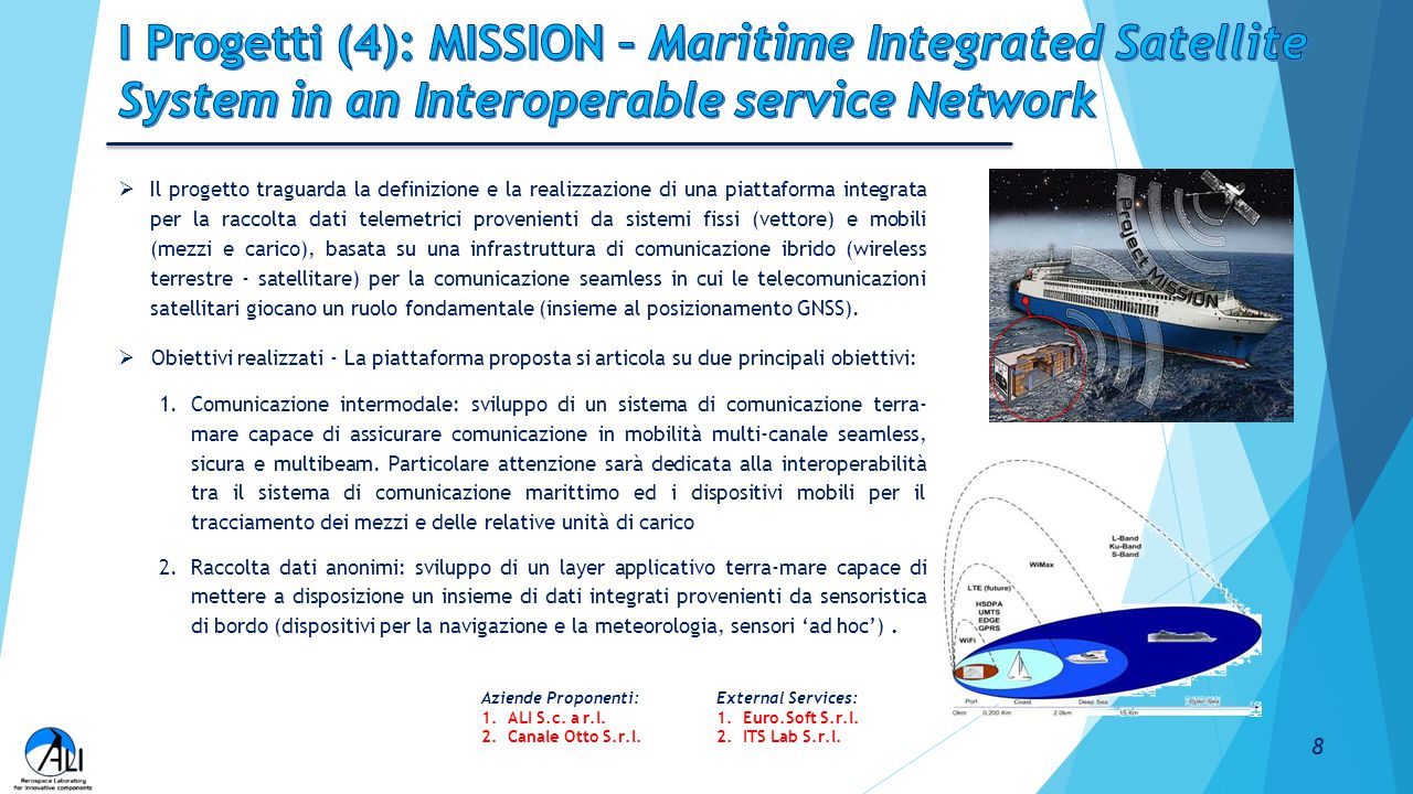 I Progetti (4): MISSION – Maritime Integrated Satellite System in an Interoperable service Network