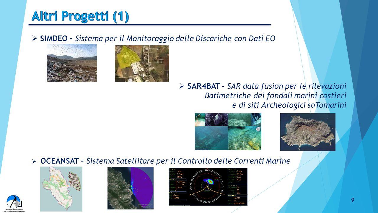 Altri Progetti (1) SIMDEO – Sistema per il Monitoraggio delle Discariche con Dati EO. SAR4BAT – SAR data fusion per le rilevazioni.
