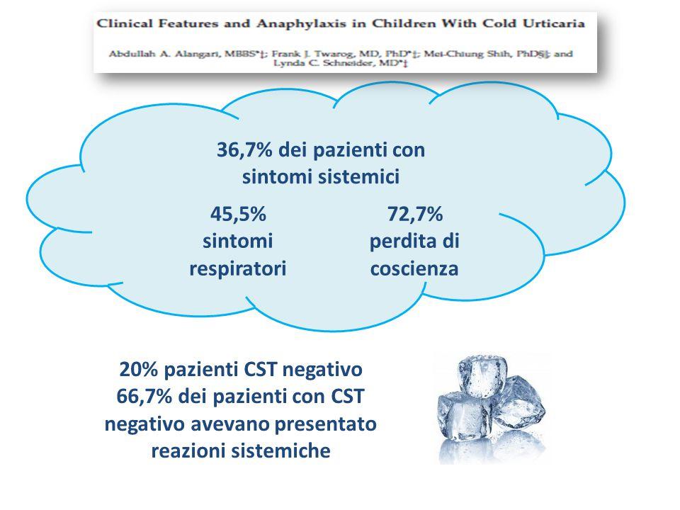 30 pazienti affetti da orticaria da freddo