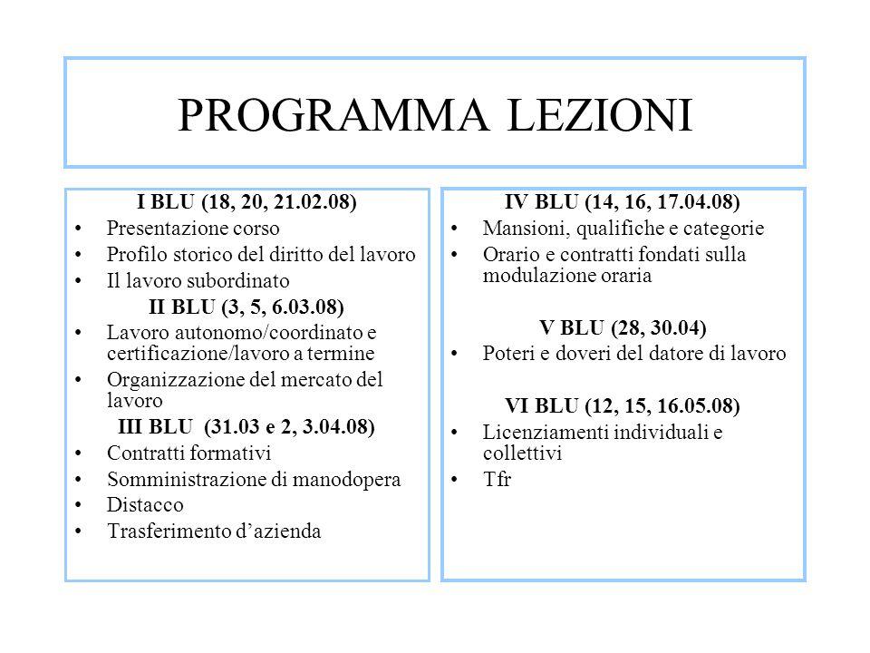 PROGRAMMA LEZIONI I BLU (18, 20, 21.02.08) Presentazione corso