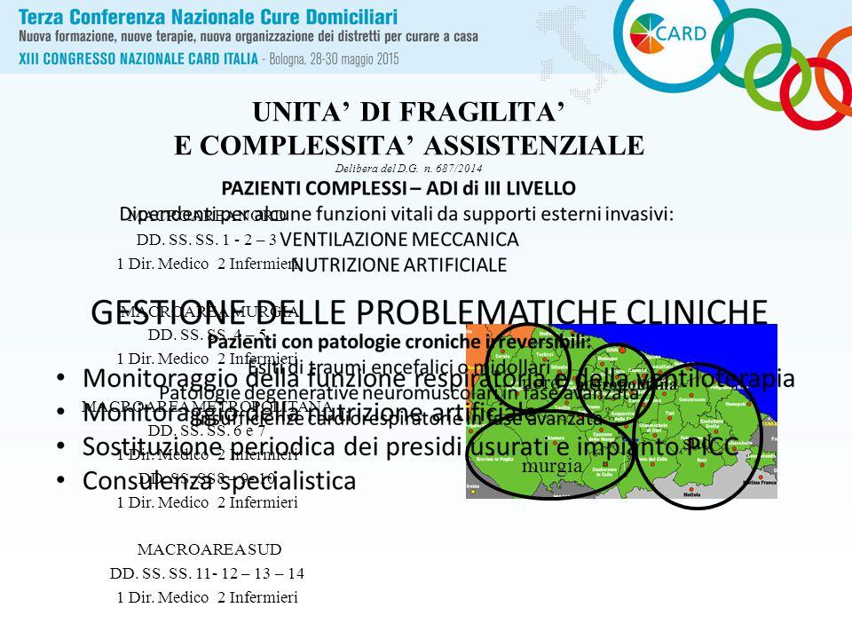 UNITA' DI FRAGILITA' E COMPLESSITA' ASSISTENZIALE