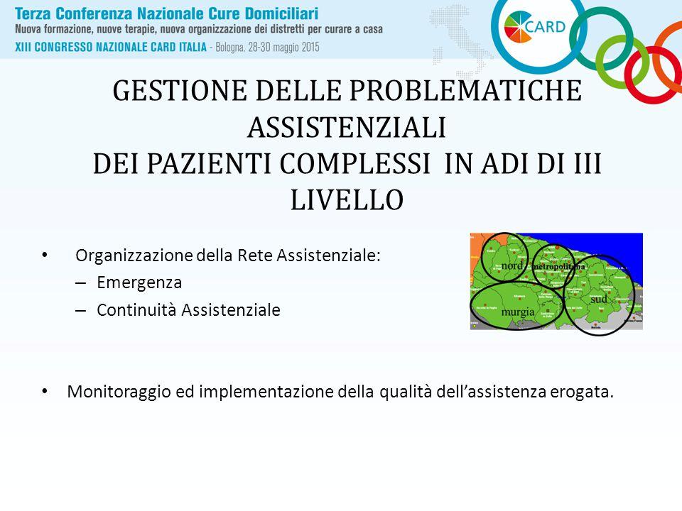 GESTIONE DELLE PROBLEMATICHE ASSISTENZIALI DEI PAZIENTI COMPLESSI IN ADI DI III LIVELLO