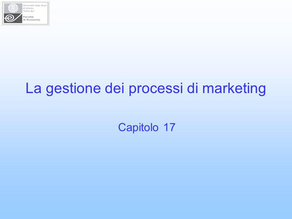 La gestione dei processi di marketing