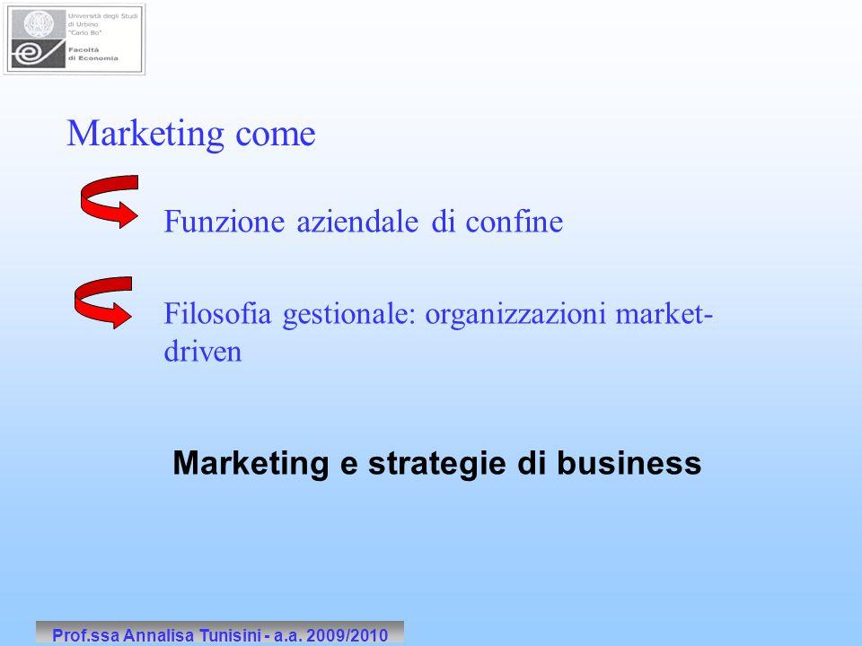 Marketing come Funzione aziendale di confine
