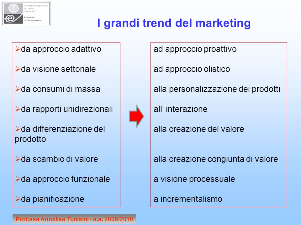 I grandi trend del marketing