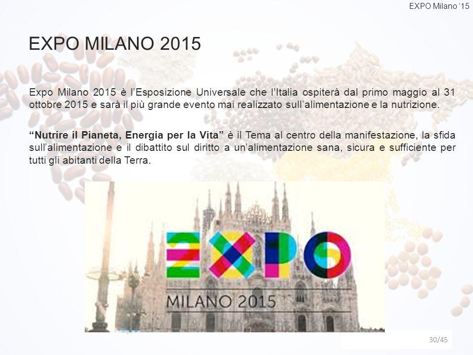 EXPO Milano '15 EXPO MILANO 2015.