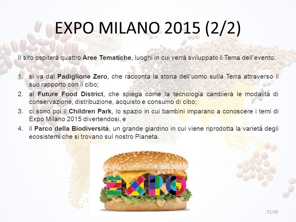 EXPO MILANO 2015 (2/2) Il sito ospiterà quattro Aree Tematiche, luoghi in cui verrà sviluppato il Tema dell'evento: