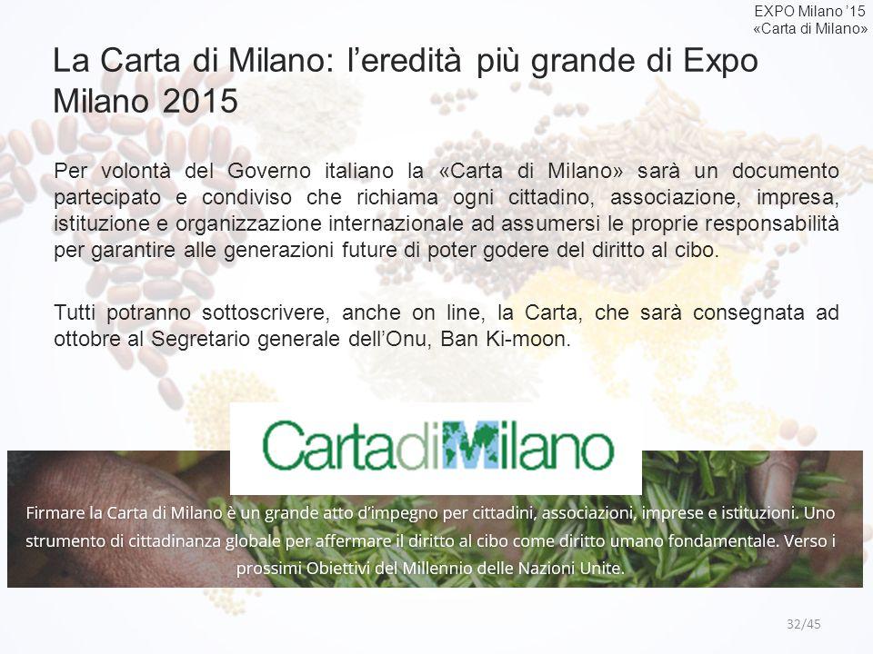 La Carta di Milano: l'eredità più grande di Expo Milano 2015