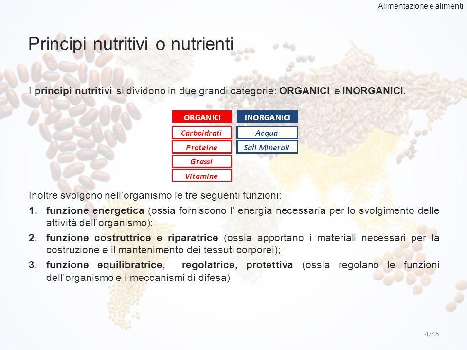 Principi nutritivi o nutrienti