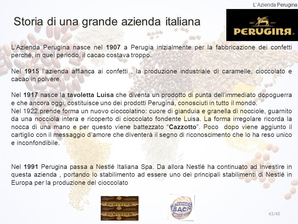 Storia di una grande azienda italiana
