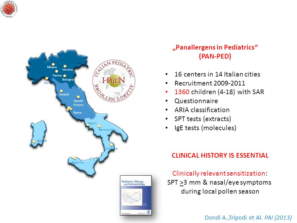 """Panallergens in Pediatrics CLINICAL HISTORY IS ESSENTIAL"