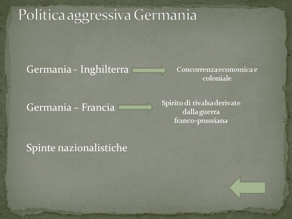Politica aggressiva Germania