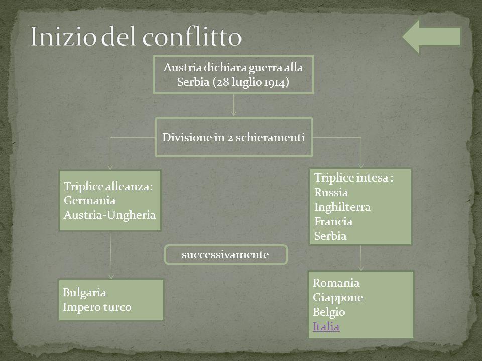 Inizio del conflitto Austria dichiara guerra alla Serbia (28 luglio 1914) Divisione in 2 schieramenti.