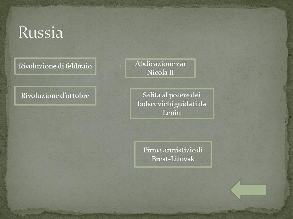 Russia Rivoluzione di febbraio Abdicazione zar Nicola II