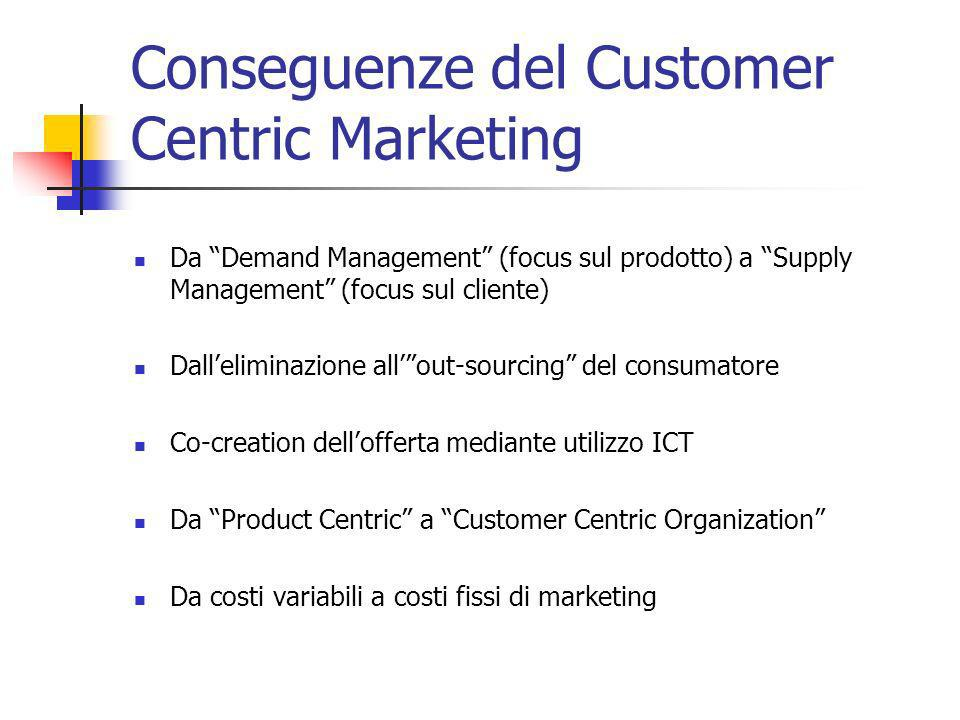 Conseguenze del Customer Centric Marketing