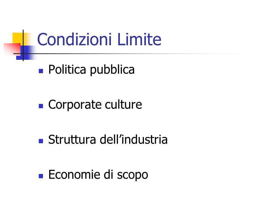 Condizioni Limite Politica pubblica Corporate culture